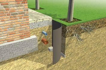 Schematic of root barrier installation