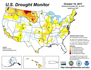 United States Drought Monitor Index